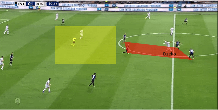 Inter Roma tactical analysis statistics
