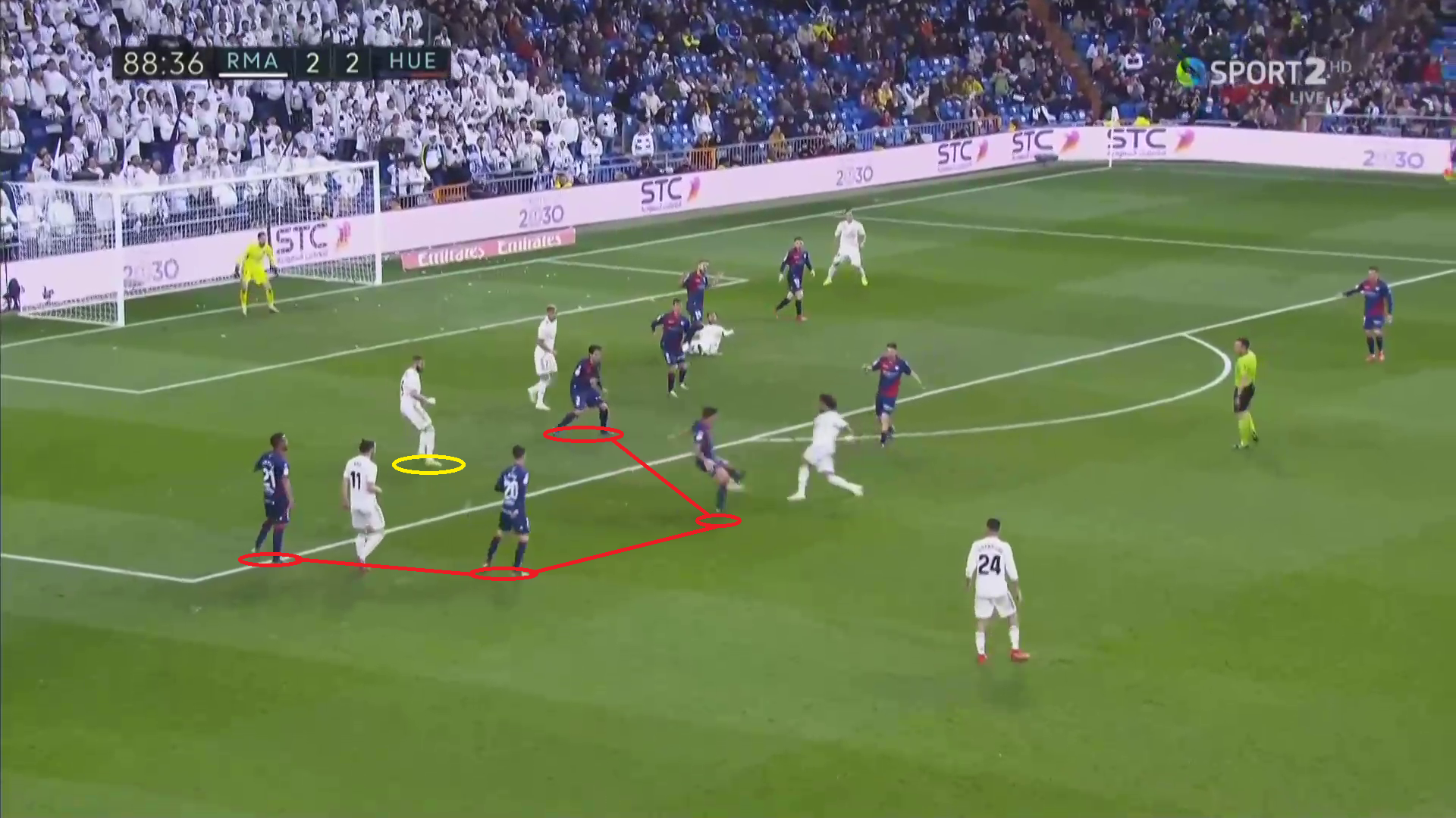 Real Madrid Huesca La Liga Tactical Analysis