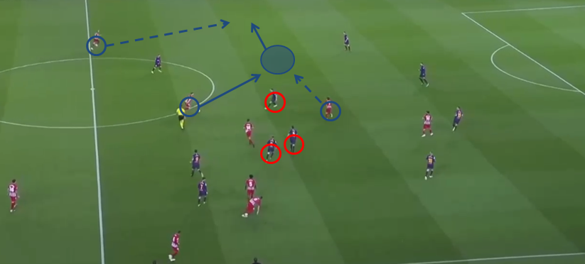 Barcelona Ateltico Madrid La Liga tactical analysis