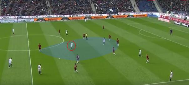 Hannover Monchengladbach Bundesliga Tactical Analysis Analysis