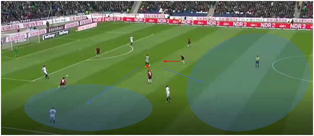 Hannover Gladbach Bundesliga Tactical Analysis