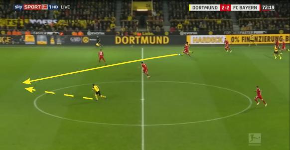 Bayern Munich Borussia Dortmund tactical preview analysis