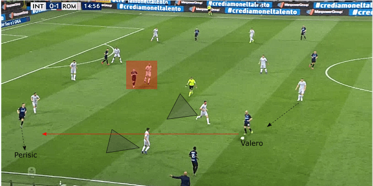 Inter Roma tactical analysis statistics