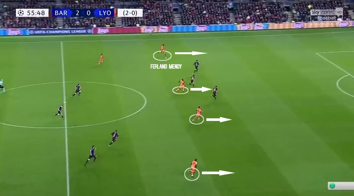 Manchester United Barcelona tactical preview analysis