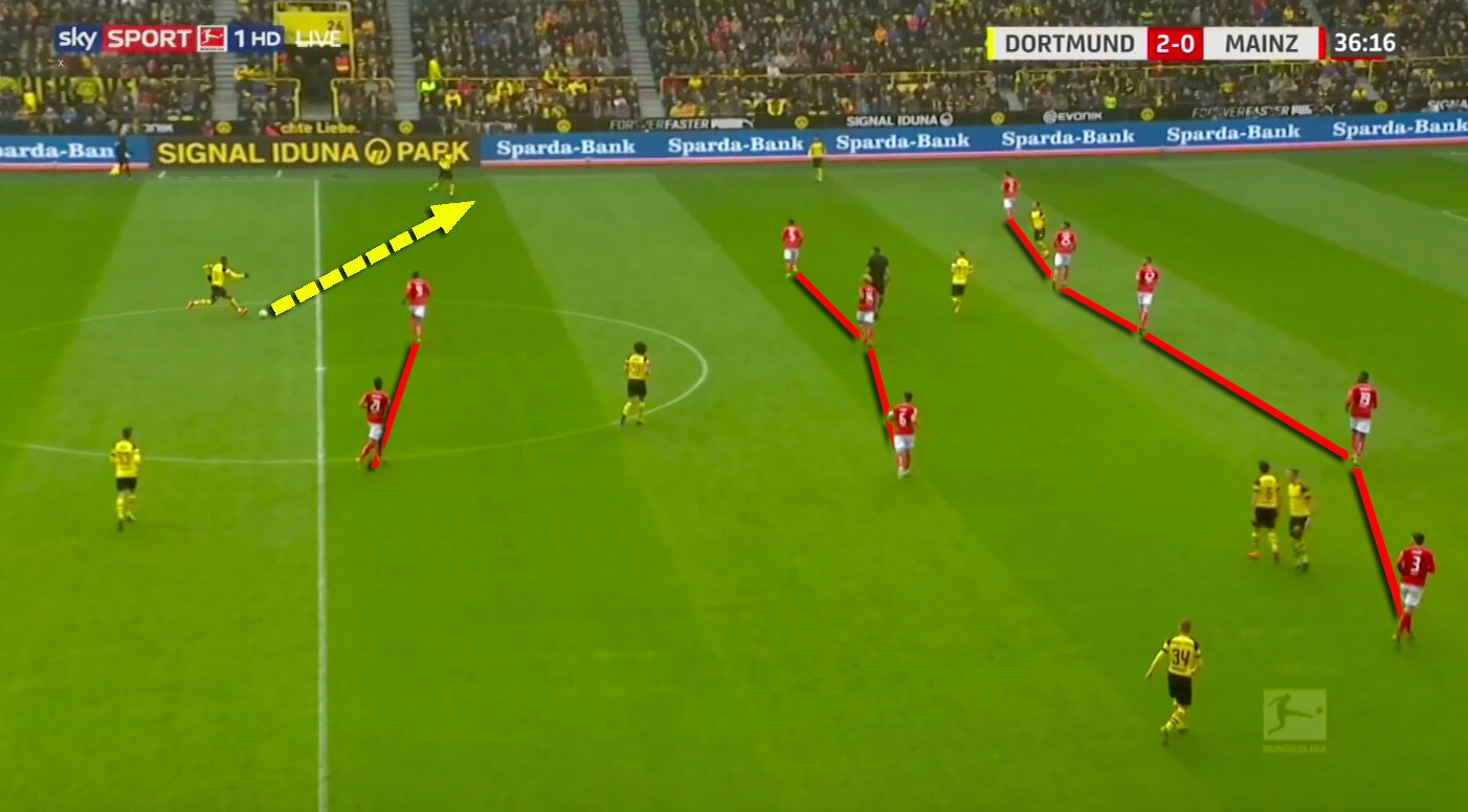 Borussia Dortmund Mainz Bundesliga Tactical Analysis