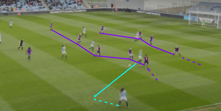 Manchester City Women Liverpool Women FAWSL Tactical Analysis