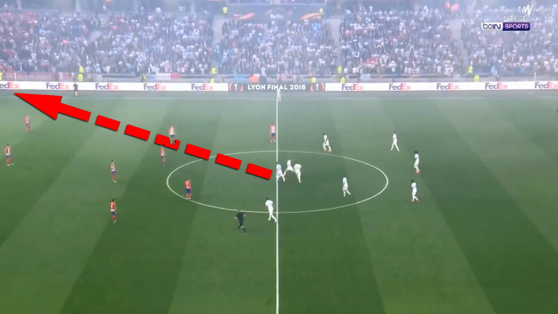 Coaching Analysis: Tactical analysis of different kick-off