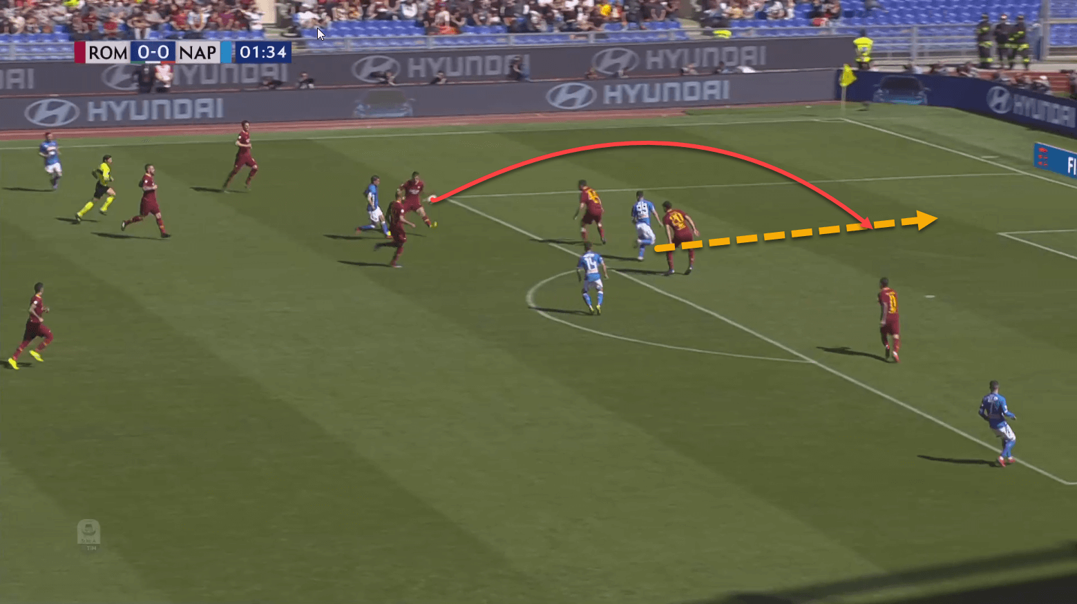 Napoli Roma Serie A Tactical Analysis