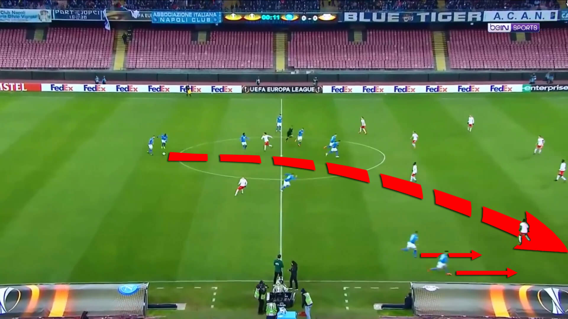 Kick-off strategies Tactical Analysis Coaching Analysis Statistics