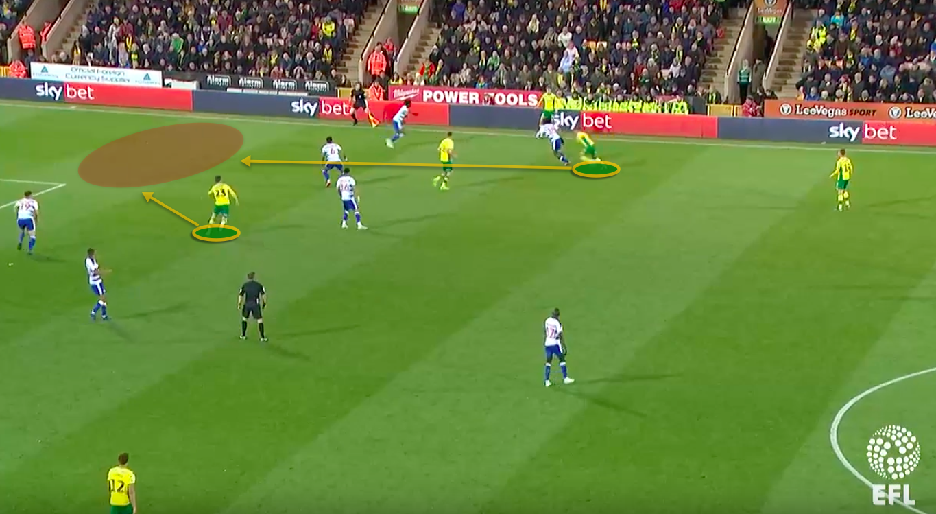 Norwich City Reading EFL Championship tactical analysis