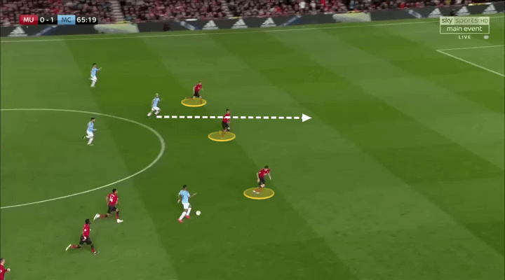 Premier League 2018/19: Ole Gunnar Solskjaer Manchester United Tactical Analysis Statistics