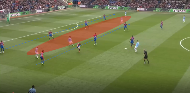 Premier League Crystal Palace Manchester City Tactical Analysis