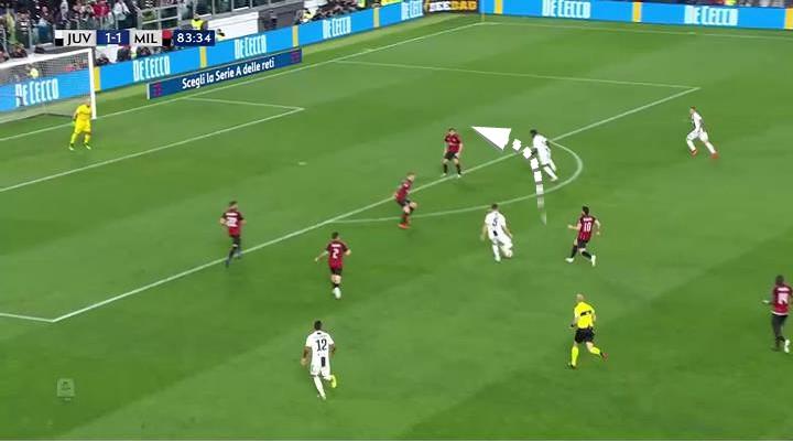 Juventus Milan Serie A Tactical Analysis