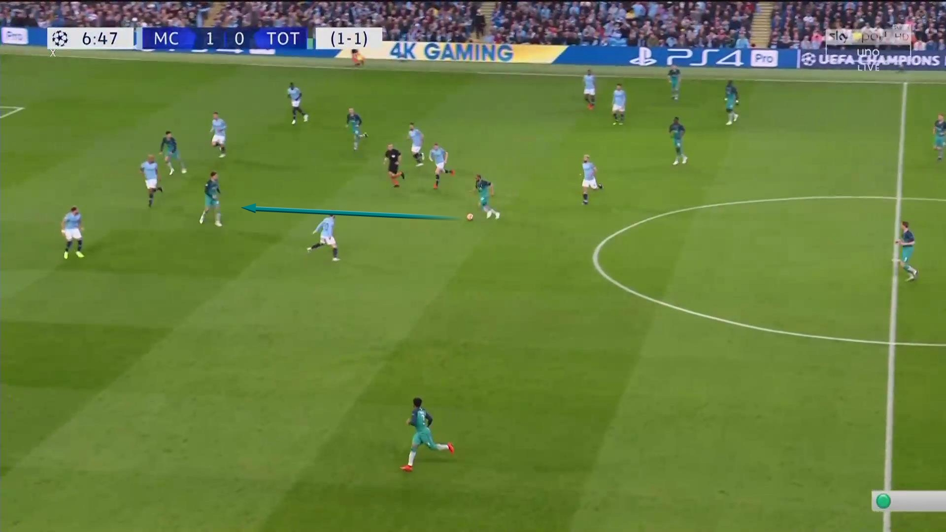 Tactical analysis Manchester City Tottenham Champions League