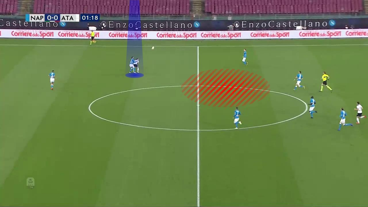 Tactical analysis Napoli Atalanta Serie A