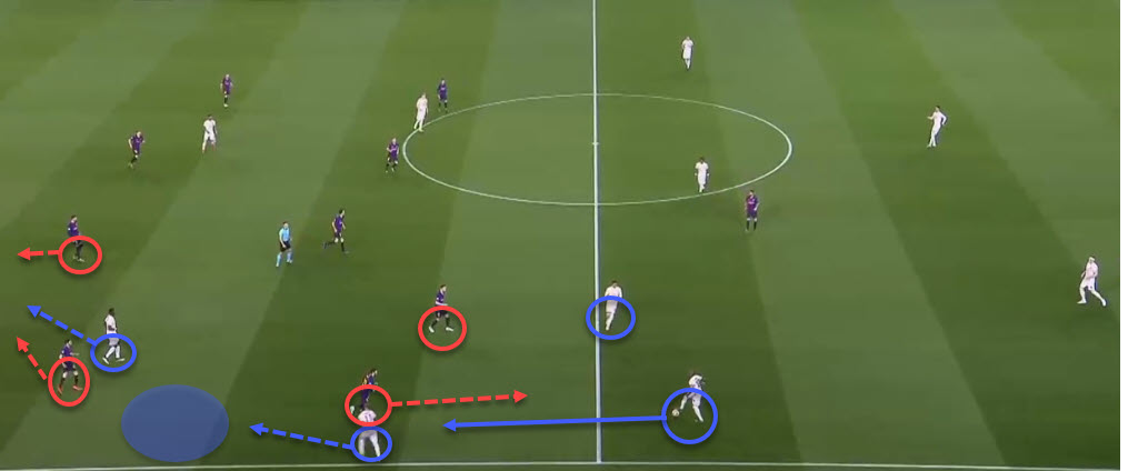 Tactical analysis Barcelona Manchester United Champions League