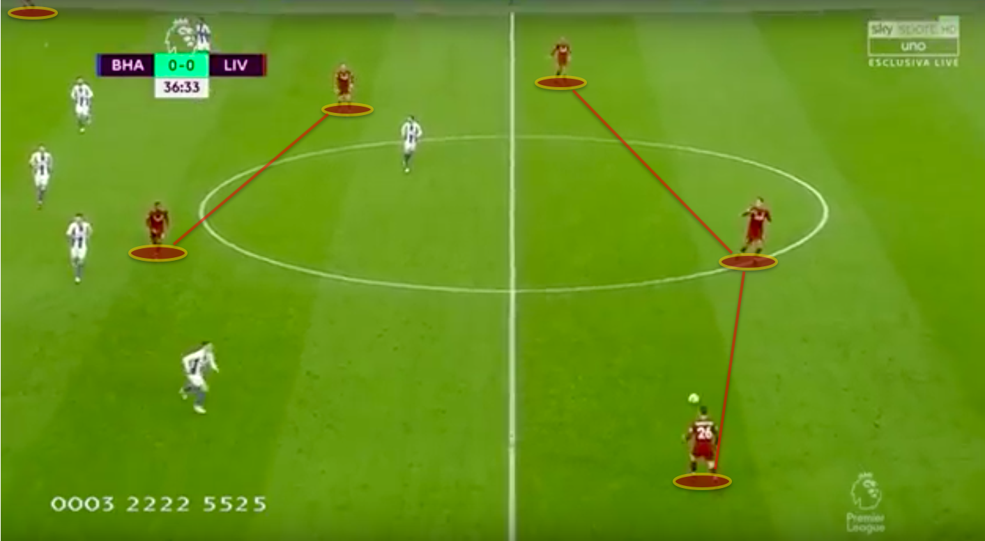 Tactical preview Porto Liverpool tactical analysis