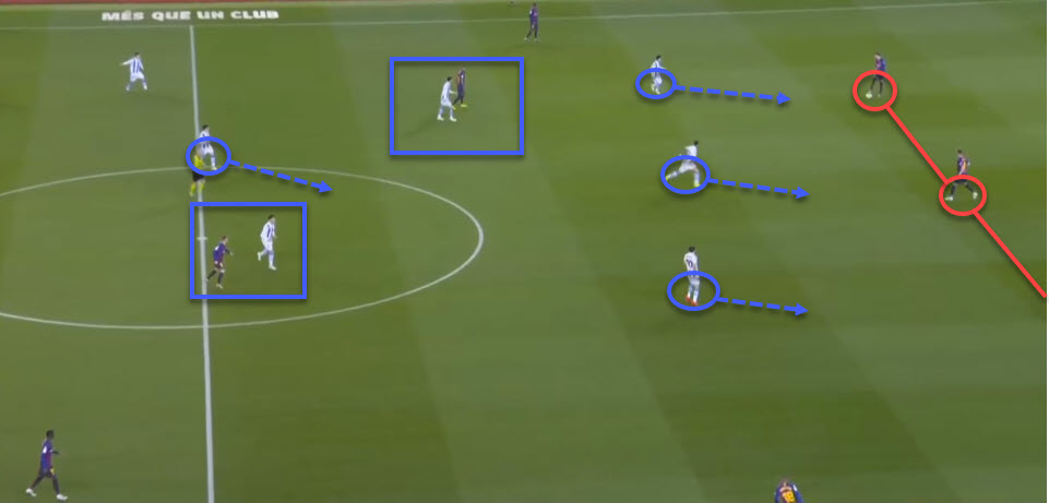 Tactical Analysis Barcelona Real Sociedad La Liga