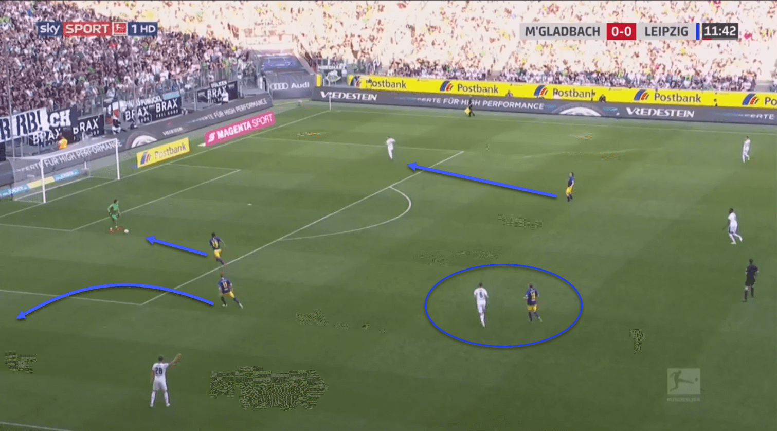 Gladbach RB Leipzig Bundesliga tactical analysis