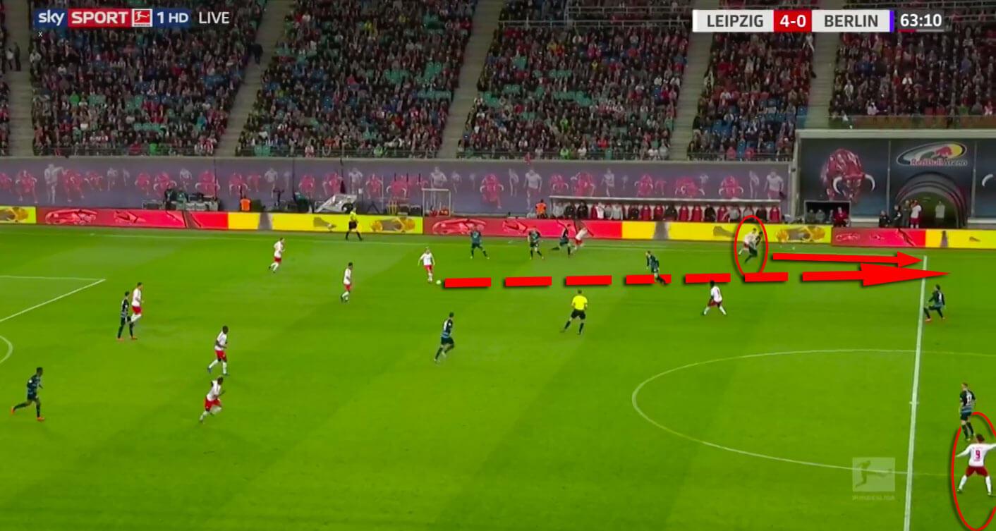 RB Leipzig Hertha Berlin Bundesliga Tactical Analysis