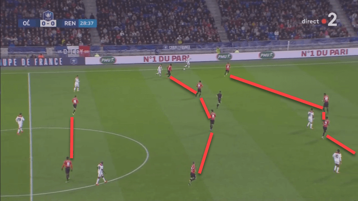 Coupe de France 2018/19: Paris Saint-Germain vs Stade Rennais Tactical Analysis Statistics