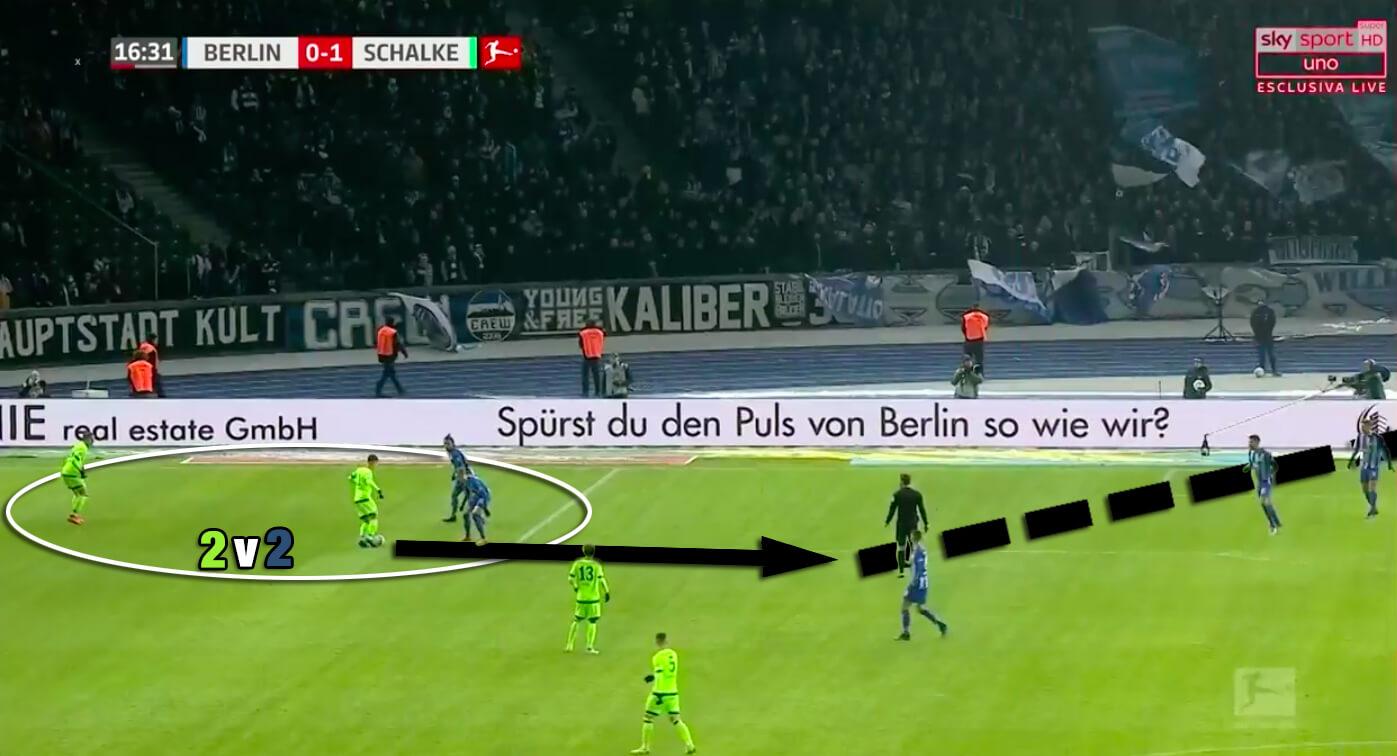 Tactical analysis Schalke Bundesliga statistics