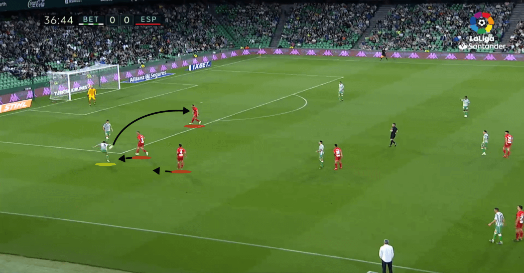 La liga 2018/19 Tactical Analysis Statistics: Real Betis vs Espanyol