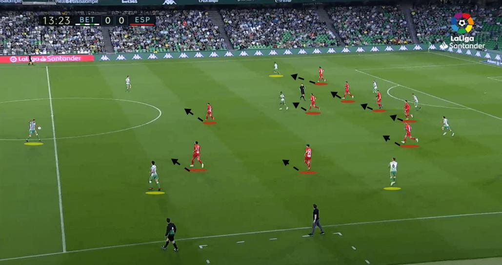 La liga 2018/19 Tactical Analysis Statistics: Real Betis vs Espanyol