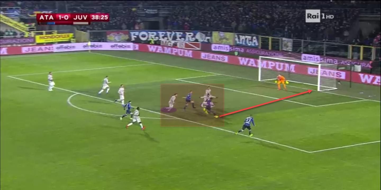 Europe's top scorers: Messi Lewandowski Tactical Analysis Statistics