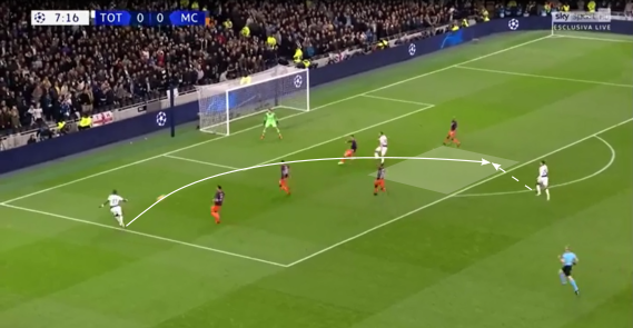 Tactical preview Manchester City Tottenham Champions League tactical analysis