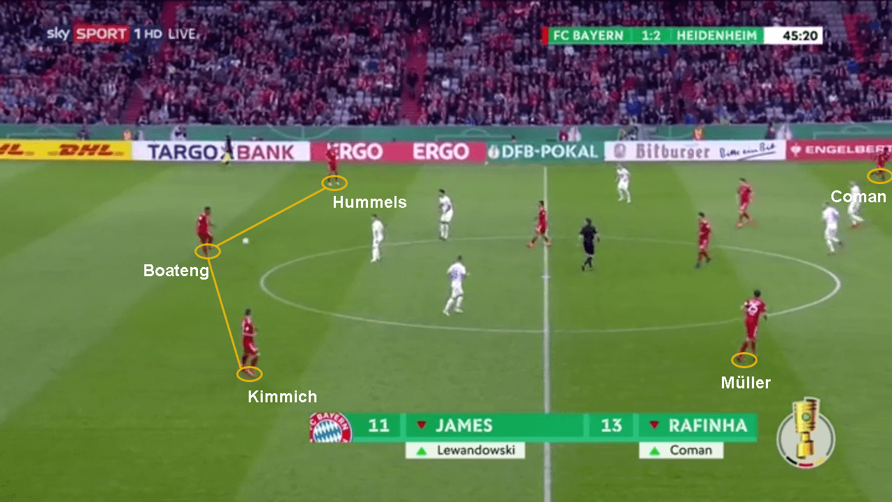Bayern Munich Heidenheim DFB Pokal Tactical Analysis