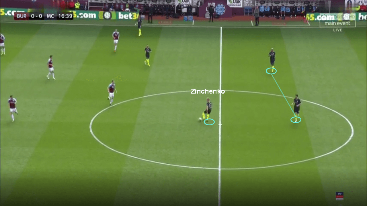 Premier League 2018/19: Burnley vs Manchester City Tactical Analysis Statistics