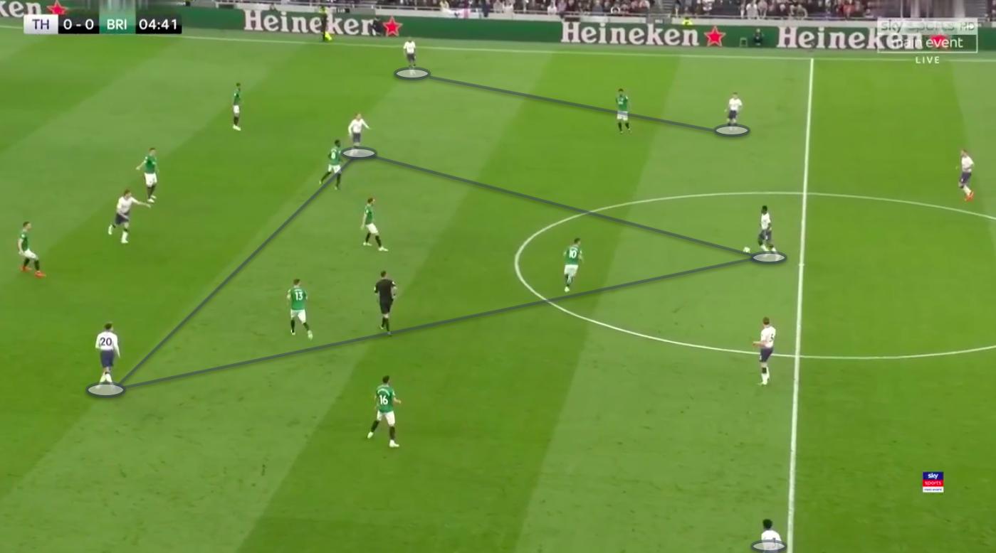 Tottenham Brighton Premier League tactical analysis