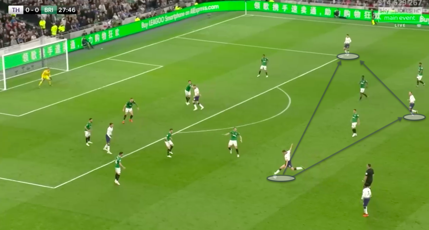 Tottenham Brighton Premier League tactical analysis