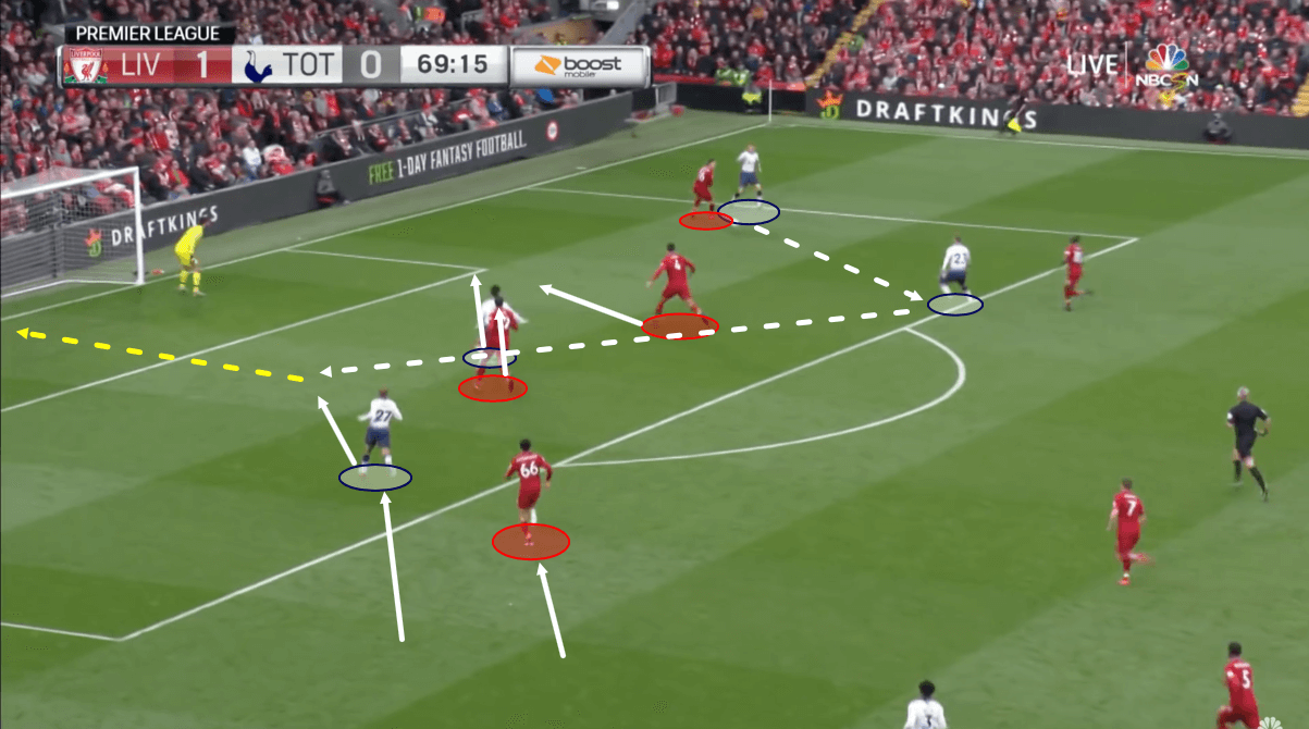 Tottenham Manchester City Tactical Preview Tactical Analysis