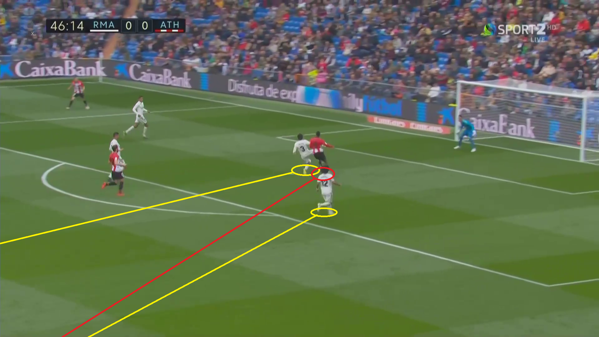 Tactical Analysis Real Madrid Athletic Club La Liga