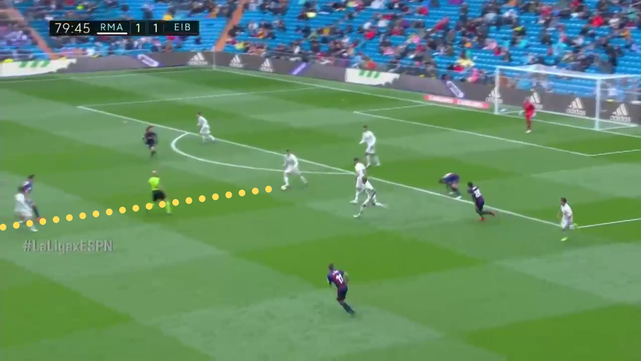 Real Madrid Eibar La Liga Tactical Analysis