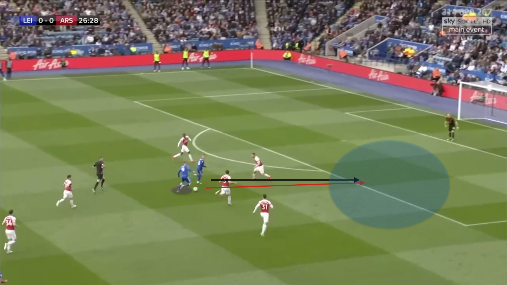 Leicester City Premier League Arsenal Tactical Analysis Statistics