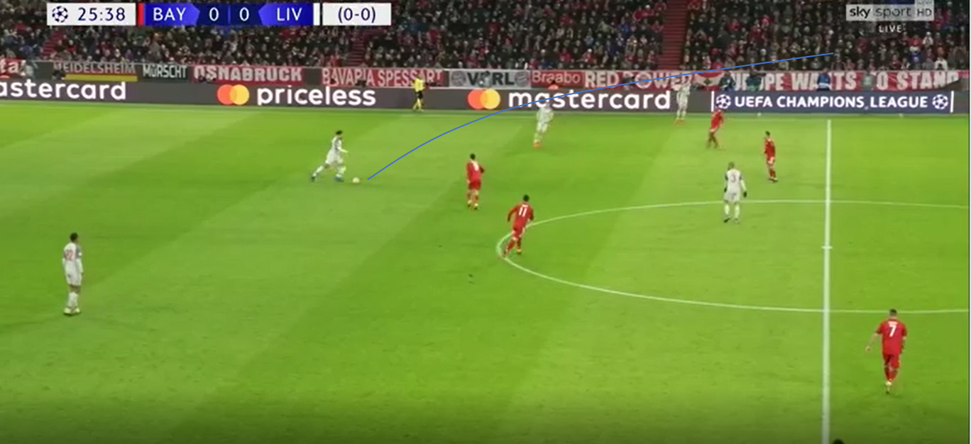 Premier League 2018/19 Tactical Analysis: Van Dijk at Liverpool