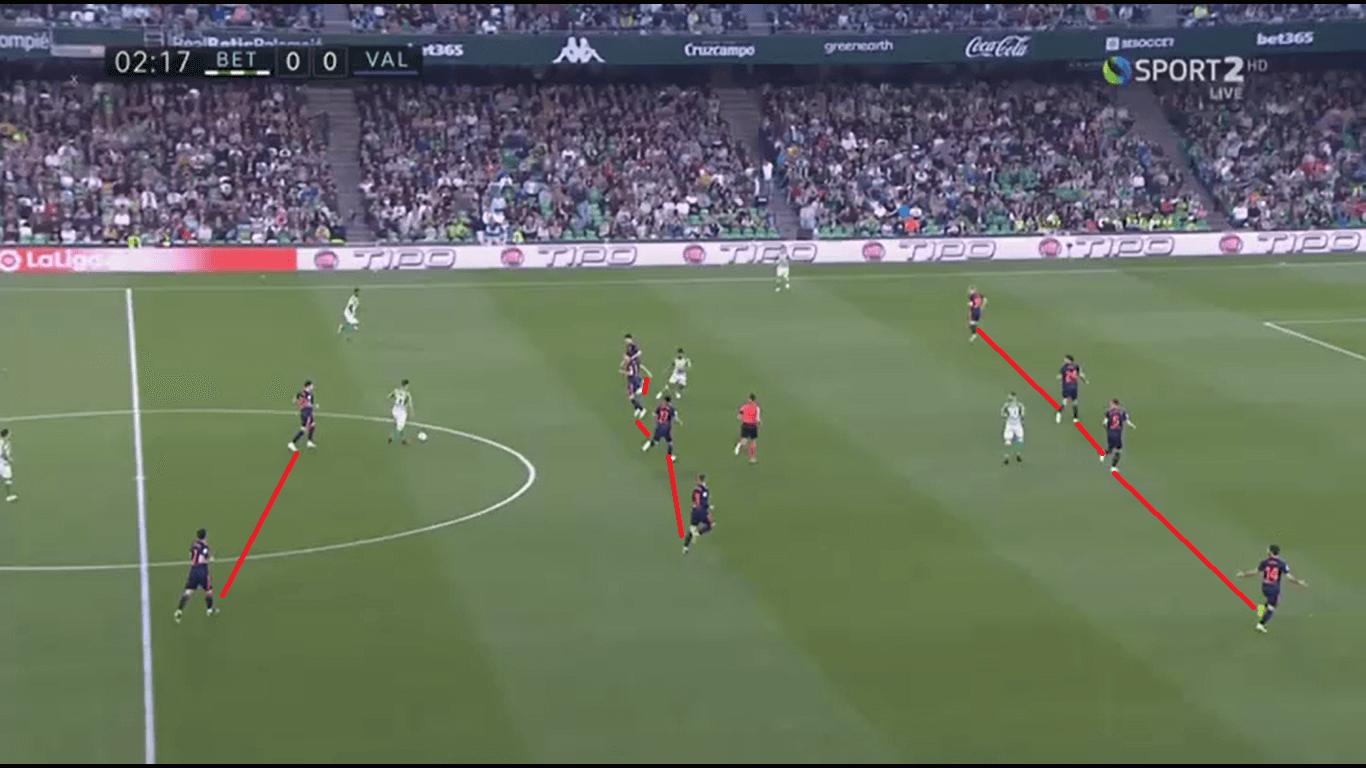 Tactical analysis Real Betis Valencia La Liga