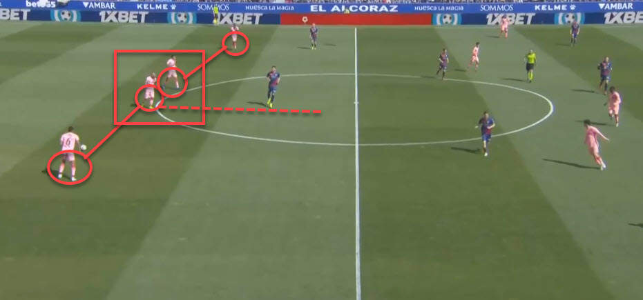 Huesca Barcelona La Liga Tactical Analysis