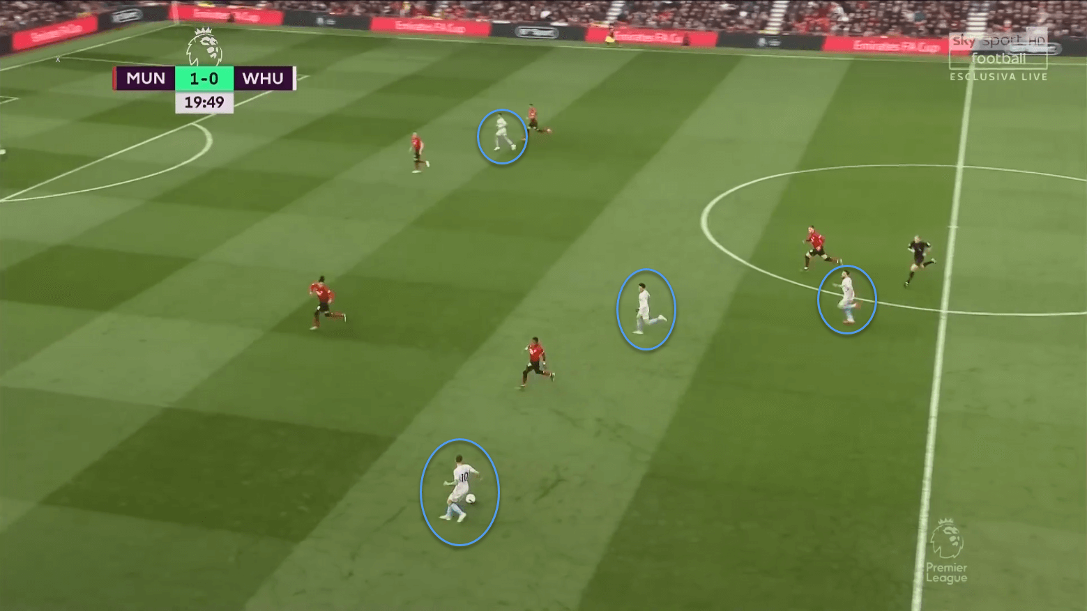 Premier League 2018/19: Manchester United vs West Ham United Tactical Analysis