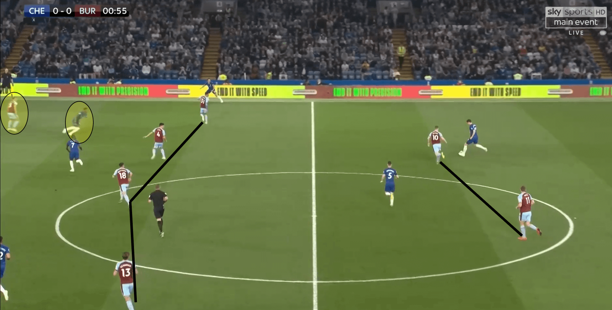 Chelsea Burnley Tactical Analysis Statistics