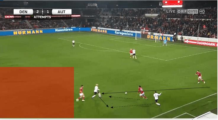 Austrian Bundesliga tactical analysis: Xaver Schlager at RB