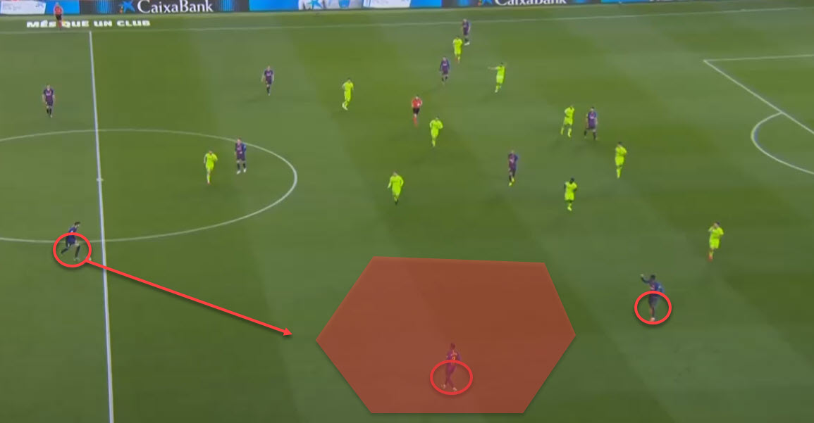 La Liga 2018/19 Tactical Analysis Statistics: Barcelona vs Levante