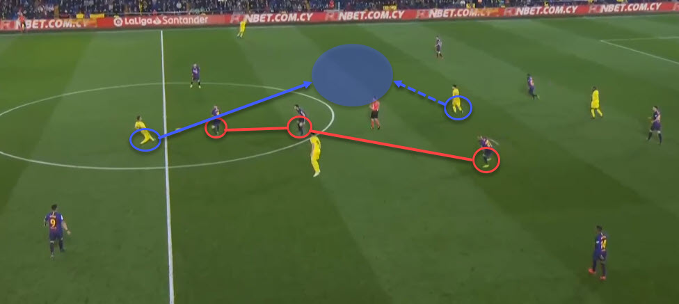 La Liga 2018/2019 Tactical Analysis: Villarreal vs Barcelona