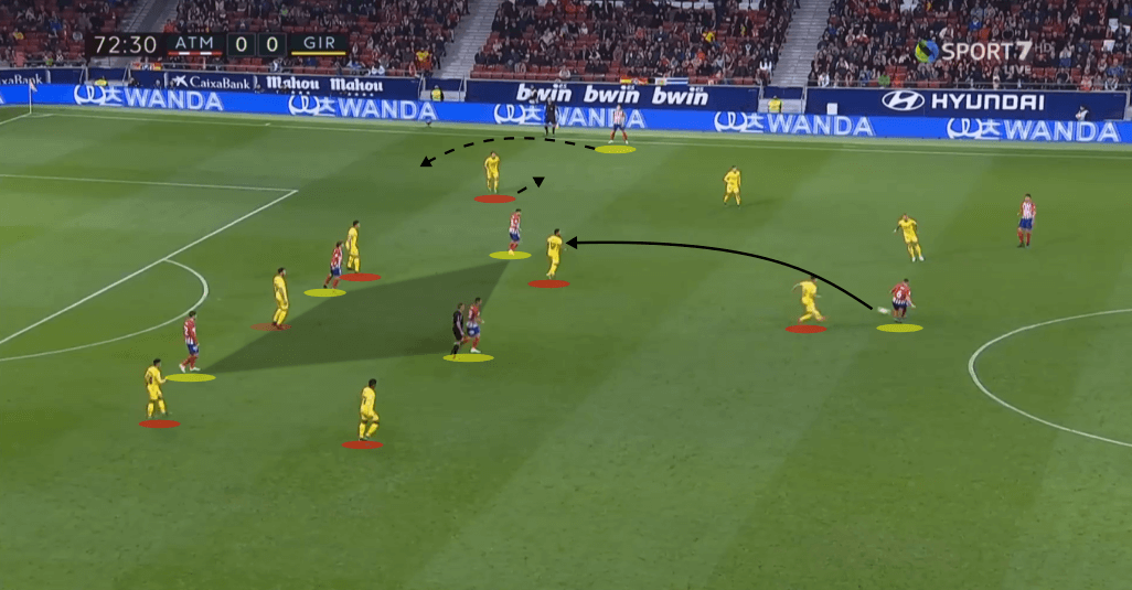 Atletico Madrid Girona La Liga Tactical Analysis