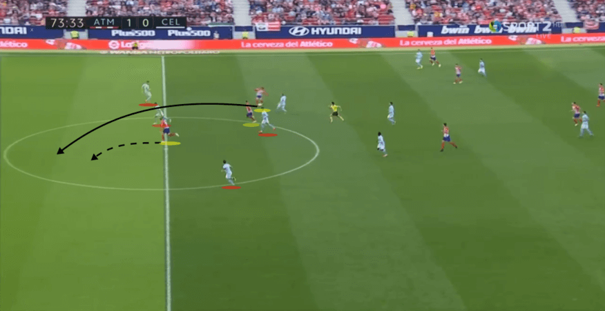 Atlético Madrid Celta Vigo La Liga Tactical Analysis