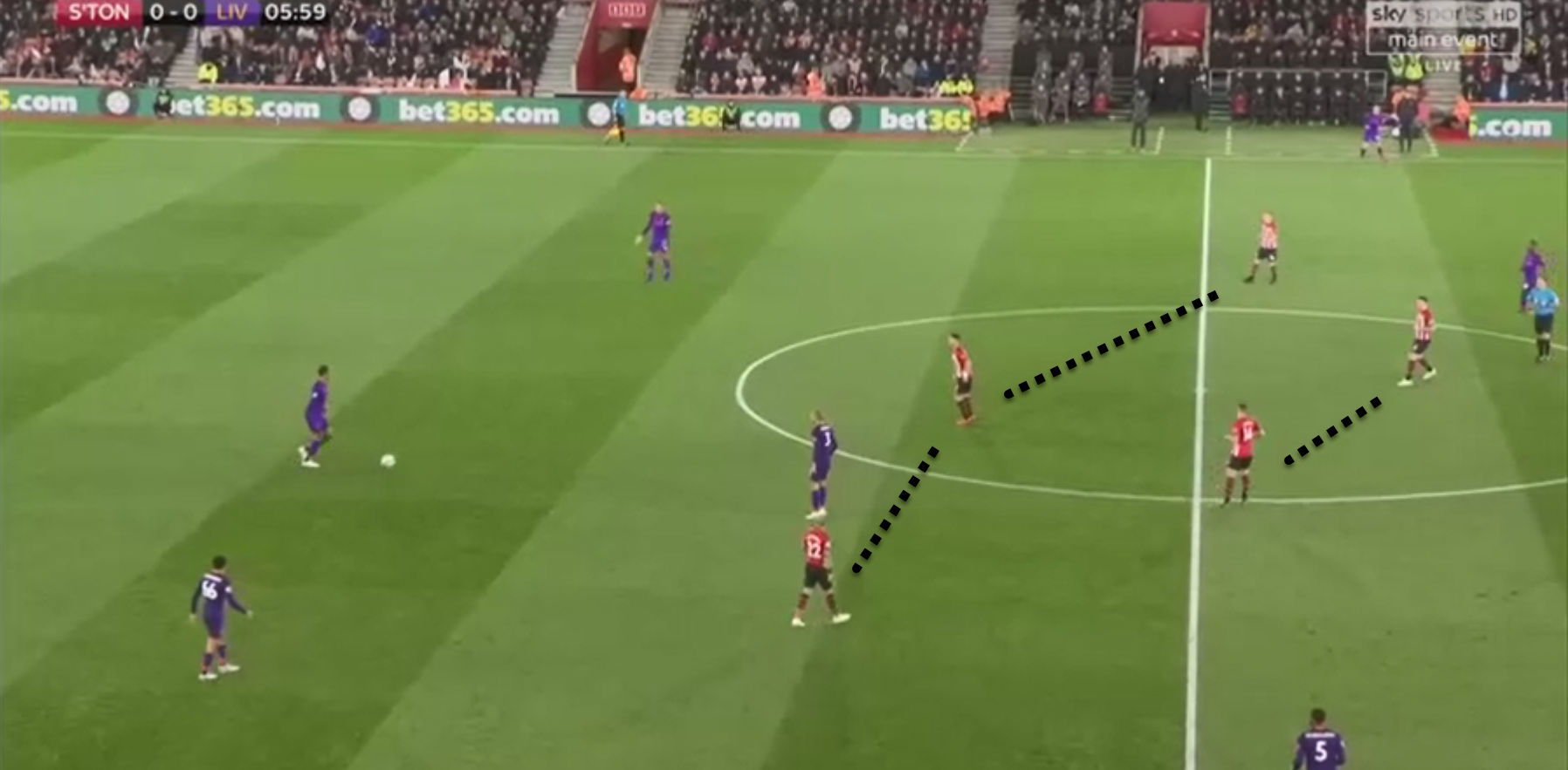 Liverpool Porto Tactical Analysis Preview