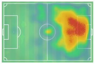 Arsenal Vivianne Miedema FAWSL Player Analysis